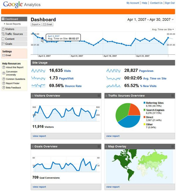 google-analytics-services